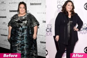 Chrissy Metz Weight Loss [2021] - Journey, Before & After, Photos, Diet
